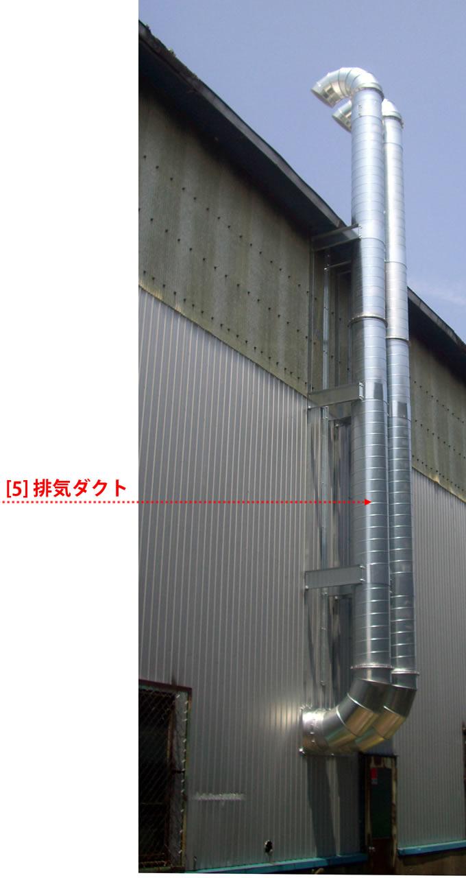 有機溶剤局排装置改善事例