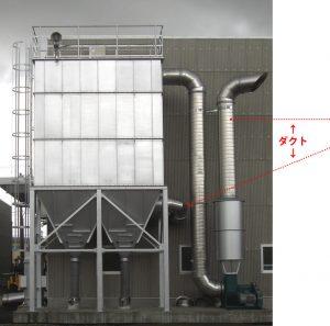 溶融亜鉛鍍金用集塵機納入事例